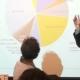Präsentation auf Konferenz in Brüssel