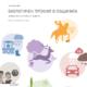 Indicators Manual (Bulgarian Version)